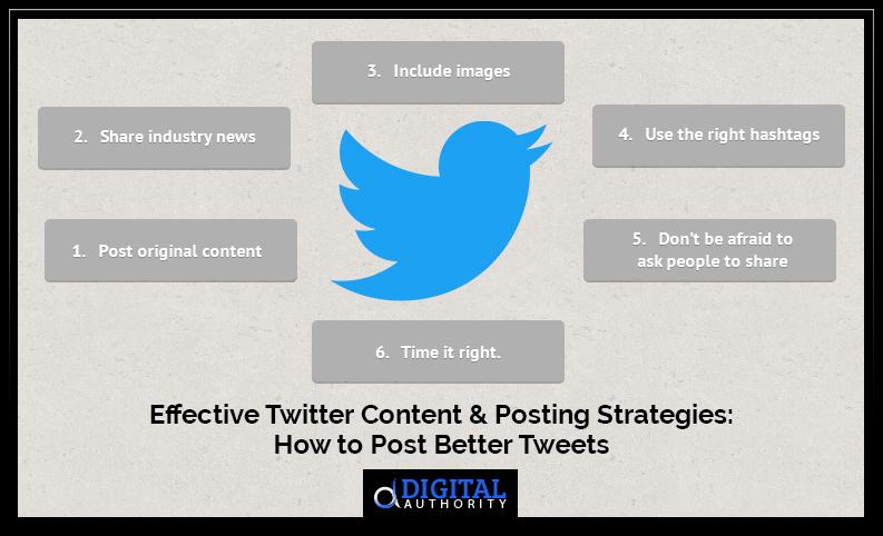Effective Twitter Content & Posting Strategies How to Post Better Tweets