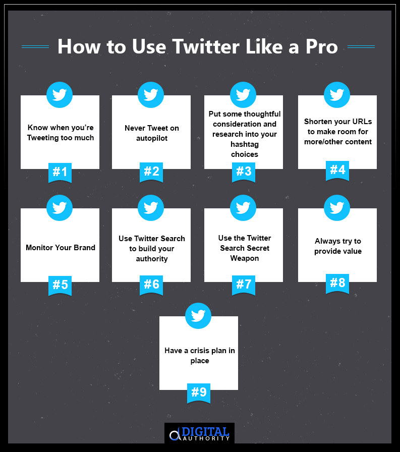 how-to-use-twitter-like-a-pro