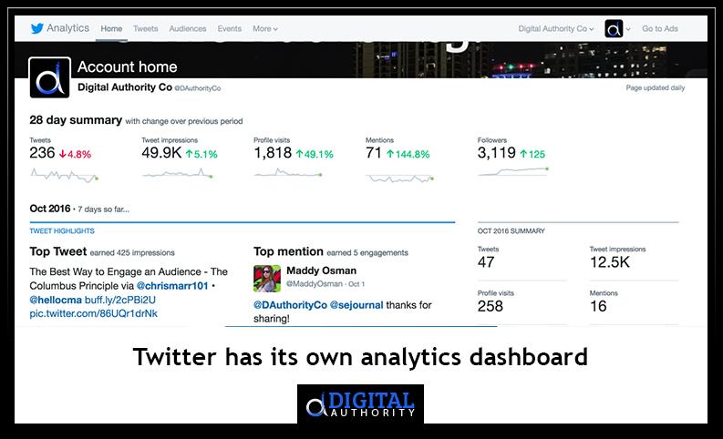 twitter-analytics-dashboard