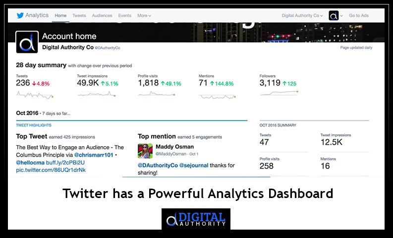 twitter-has-a-powerful-analytics-dashboard