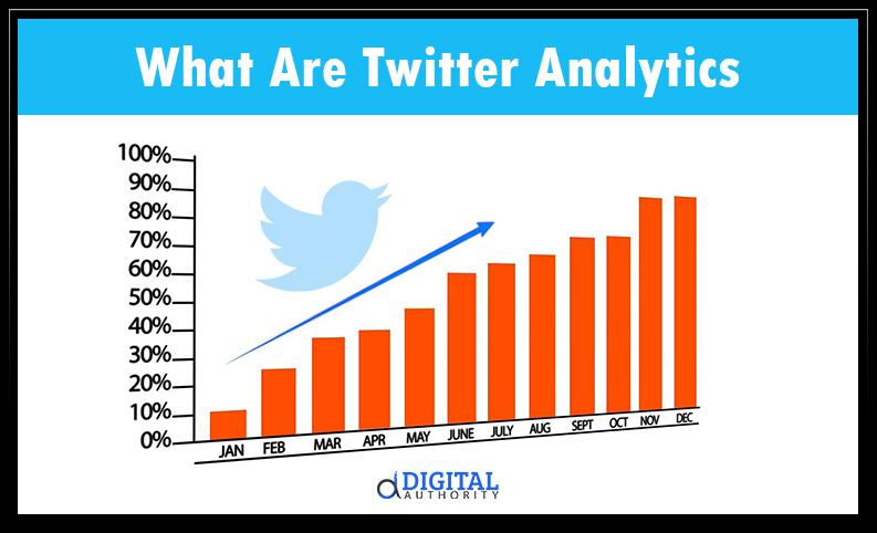 what-are-twitter-analytics