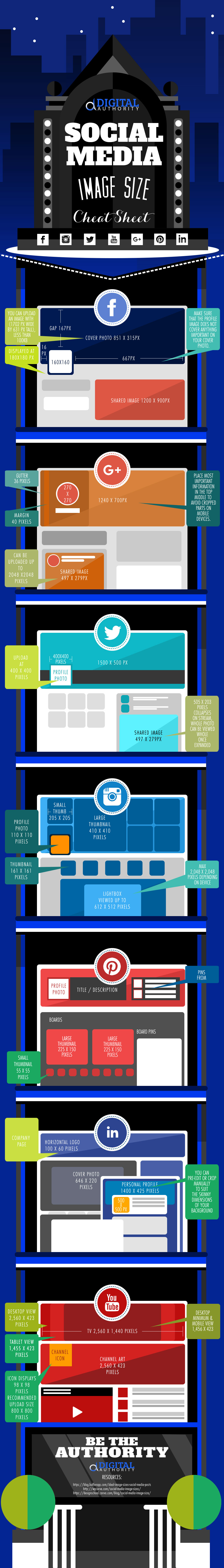 social-media-image-sizes-infographic
