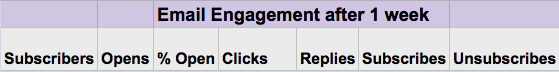 Content Calendar Screenshot - Email