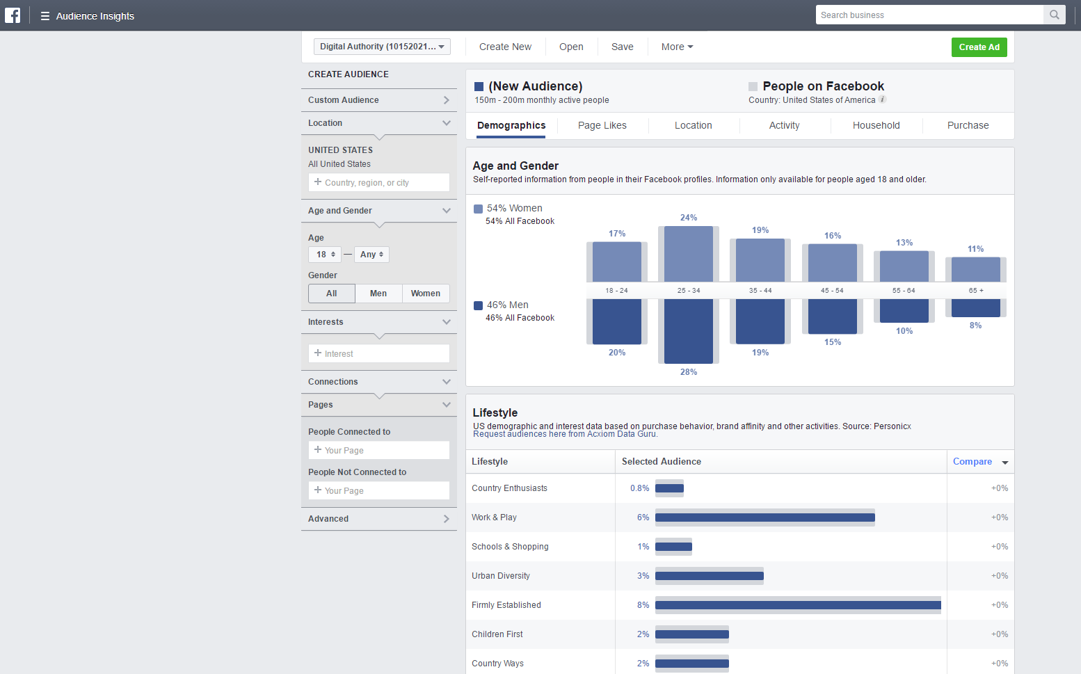 guide-to-facebook-ads-audience-insights